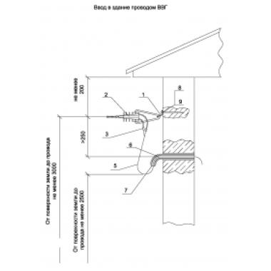 ASIP-BET-ZDB-000-11-00 IEK Ввод в здание проводом ВВГ-2